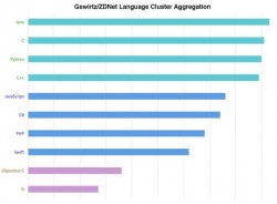language-cluster-aggregation-a.jpg